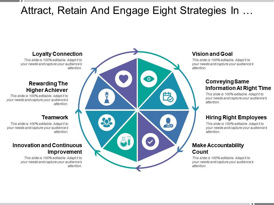attract_retain_and_engage_eight_strategies_in_circular_fashion_Slide01