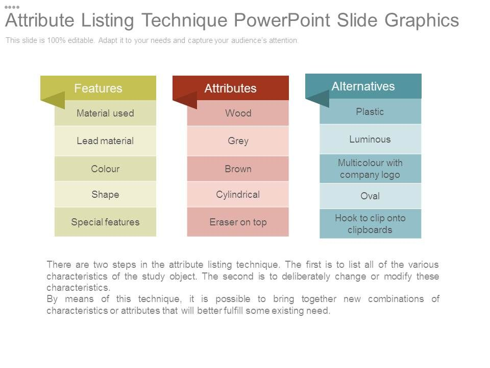 attribute listing technique powerpoint slide graphics templates