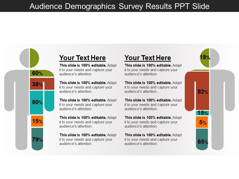 Audience Demographics Survey Results Ppt Slide  Powerpoint