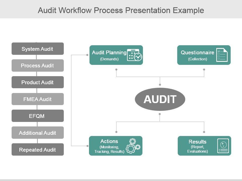 audit_workflow_process_presentation_example_Slide01