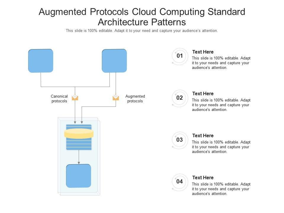 Augmented Protocols Cloud Computing Standard Architecture Patterns Ppt Presentation Diagram