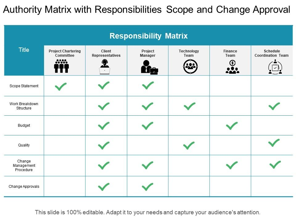 Authority Matrix With Responsibilities Scope And Change Approval Slide01 Slide02