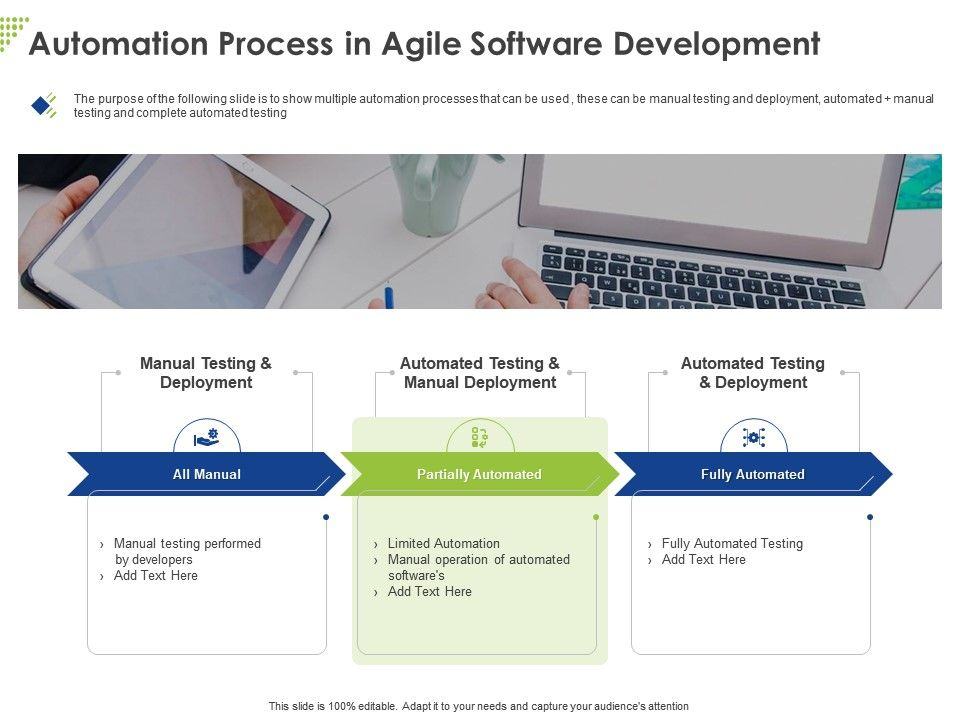 Automation Process In Agile Software Development Ppt Powerpoint Presentation Diagrams