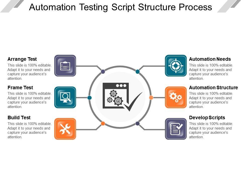automation_testing_script_structure_process_ppt_slide_template_Slide01