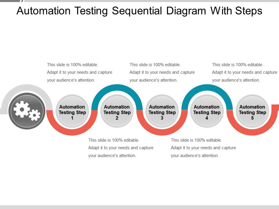 Automation Testing Sequential Diagram With Steps Ppt Slide Themes