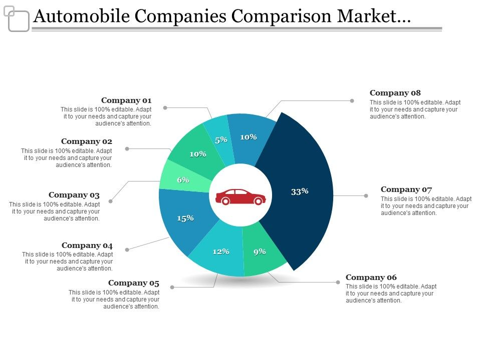 Automobile Companies Comparison Market Share Chart Slide01 Slide02
