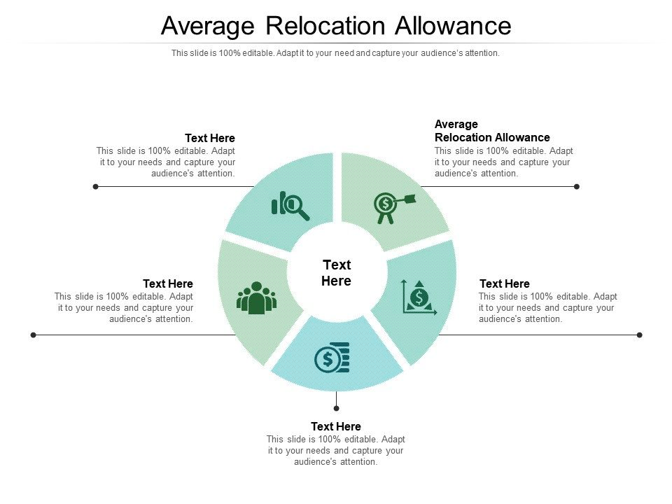 Average Relocation Allowance Ppt Powerpoint Presentation Rules Cpb