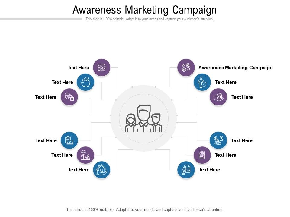 Awareness Marketing Campaign Ppt Powerpoint Presentation Ideas Slides Cpb