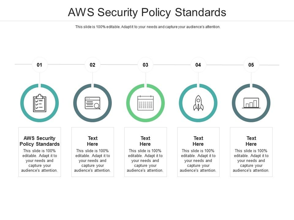 Aws Security Policy Standards Ppt Powerpoint Presentation Icon Visuals Cpb