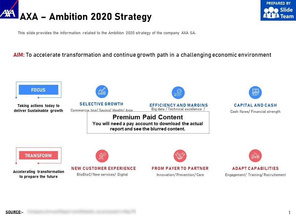 Axa Ambition 2020 Strategy Templates Powerpoint