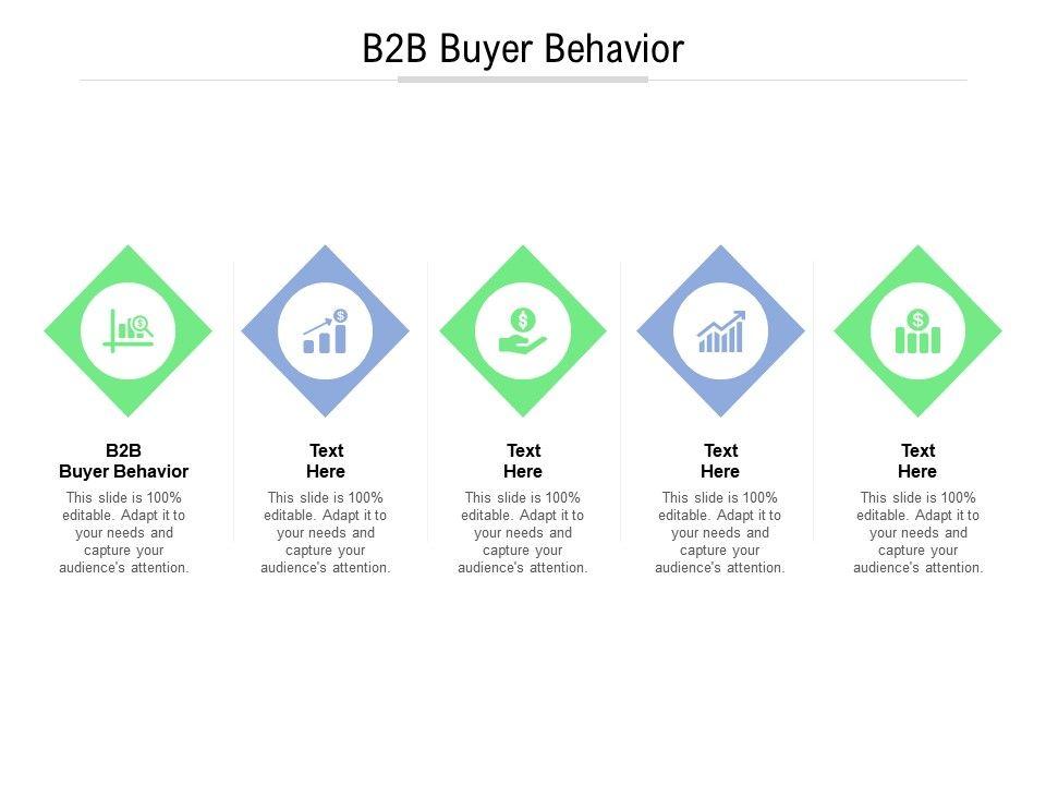 B2B Buyer Behavior Ppt Powerpoint Presentation Model Slides Cpb