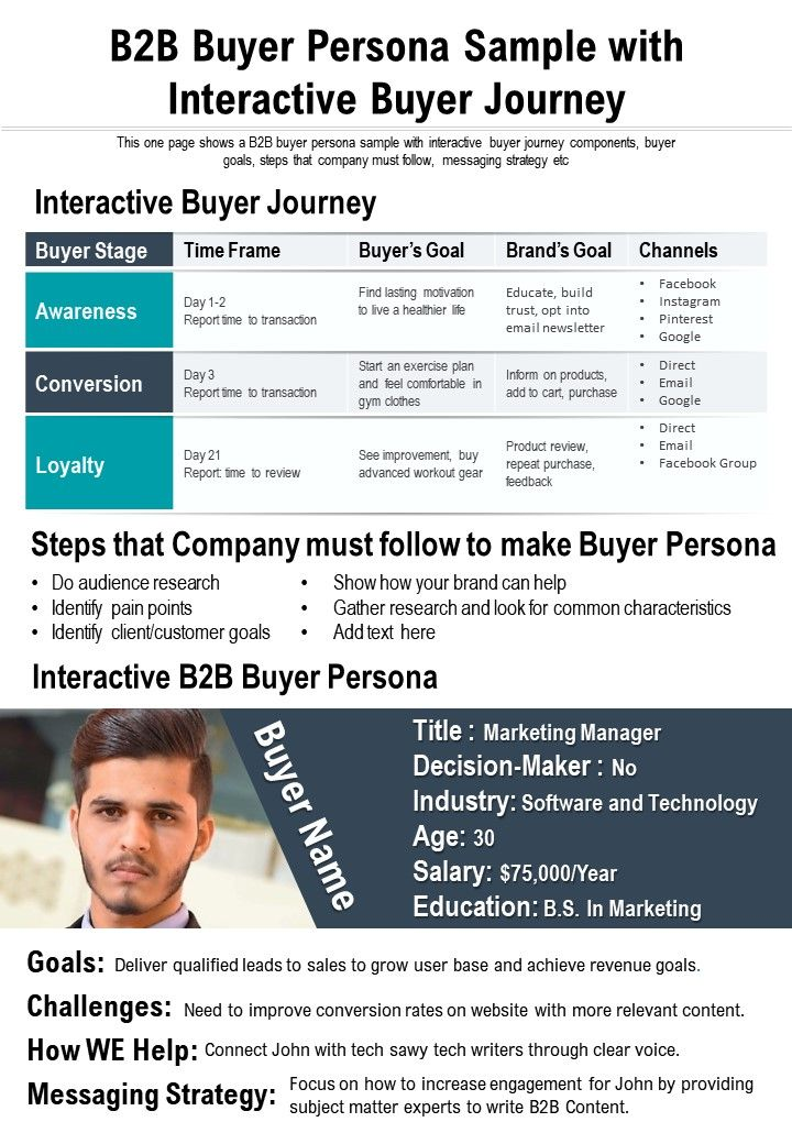 B2B Buyer Persona Sample With Interactive Buyer Journey Presentation Report Infographic PPT PDF Document