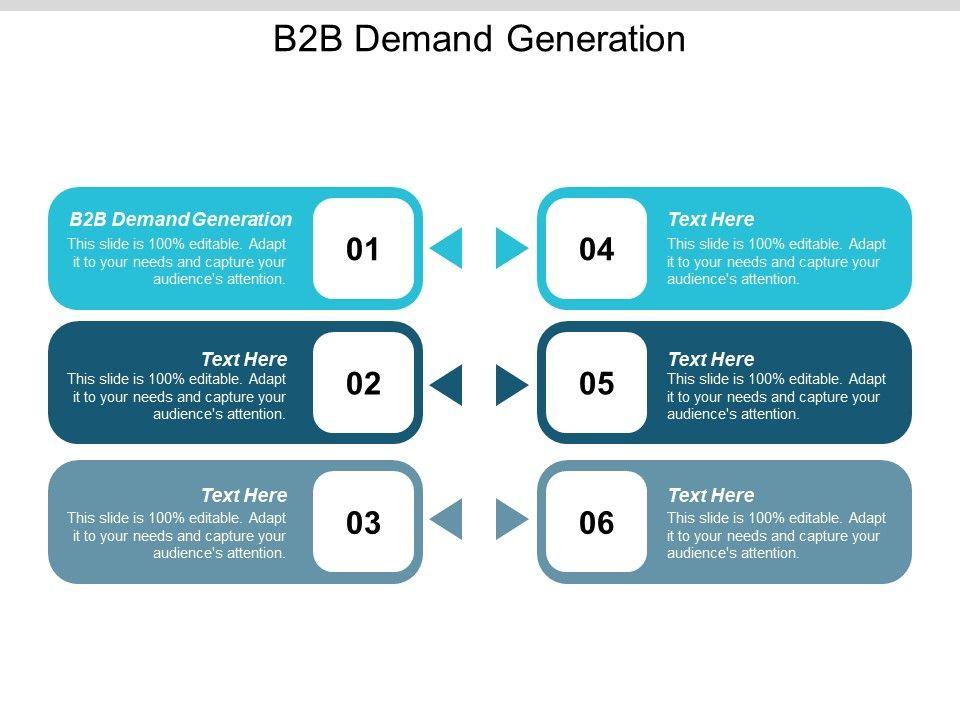 B2B Demand Generation Ppt Powerpoint Presentation Gallery Sample Cpb