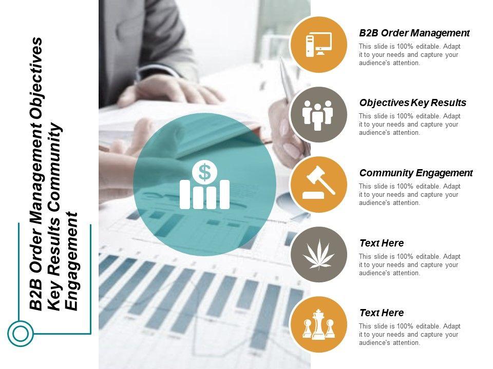 b2b_order_management_objectives_key_results_community_engagement_cpb_Slide01