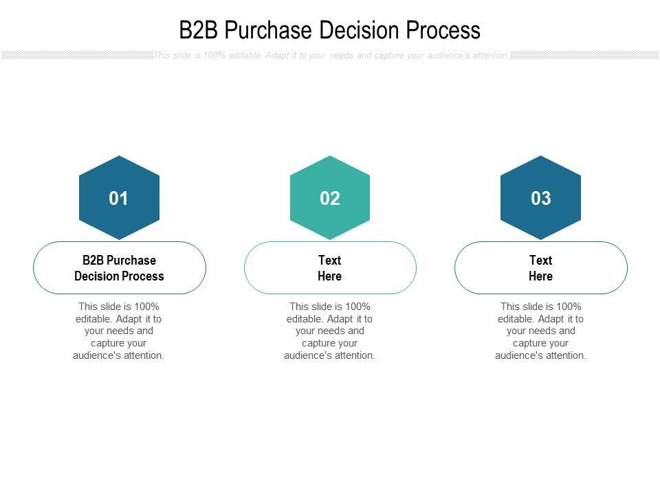 B2B Purchase Decision Process Ppt Powerpoint Presentation Slides Deck Cpb
