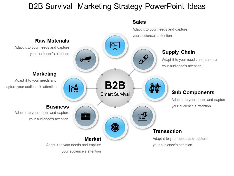 B2b Sales Methodology Ppt Powerpoint Presentation File ...