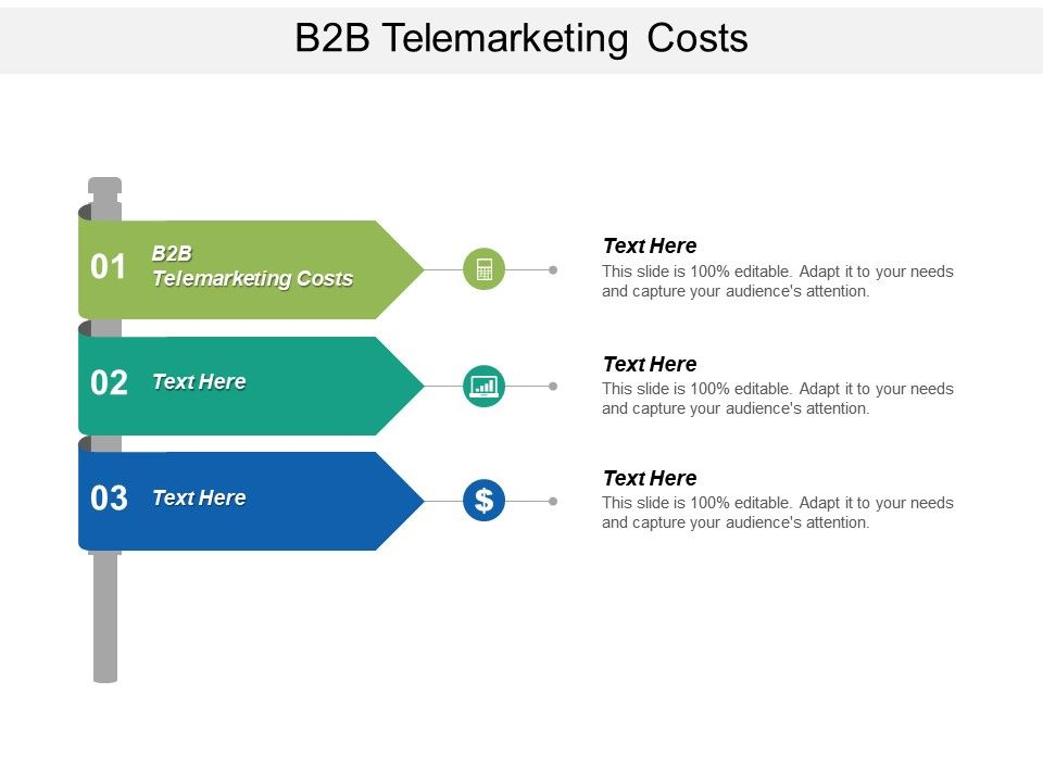 Predictive B2B Marketing Pricing Strategies Ppt Powerpoint ...