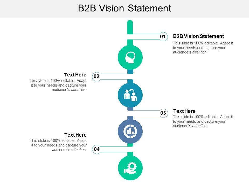 B2B Vision Statement Ppt Powerpoint Presentation Slides Tips Cpb