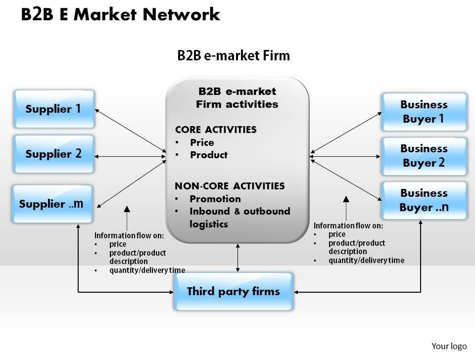 b_2_b_e_market_network_powerpoint_presentation_slide_template_Slide01
