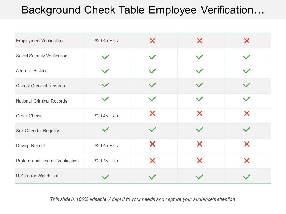 background_check_table_employee_verification_credit_check_Slide01