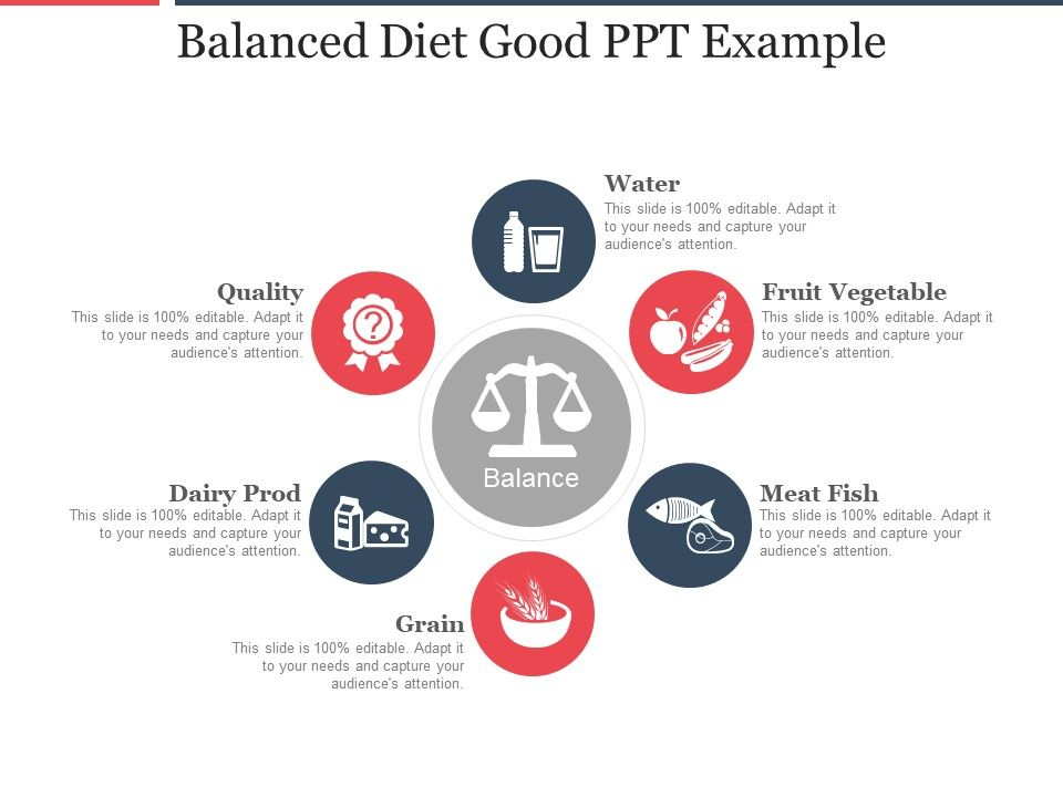 balanced diet good ppt example powerpoint design template sample