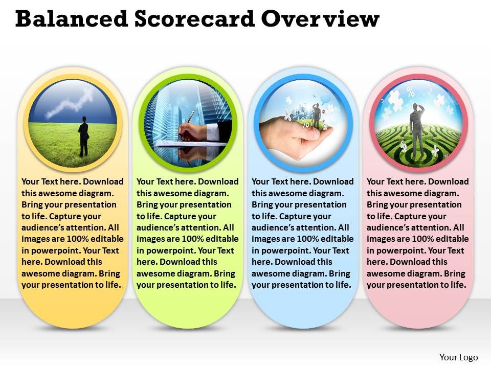 balanced scorecard overview 2 | powerpoint presentation sample, Modern powerpoint