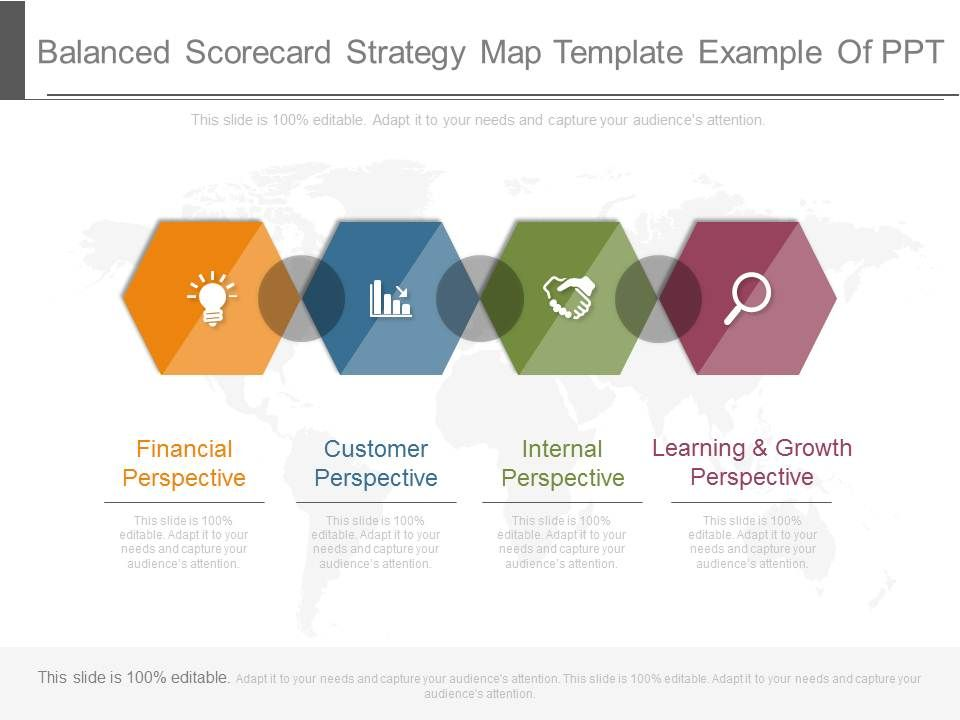 balanced scorecard strategy map template example of ppt, Modern powerpoint