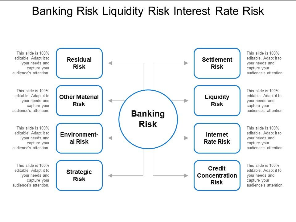banking_risk_liquidity_risk_interest_rate_risk_Slide01