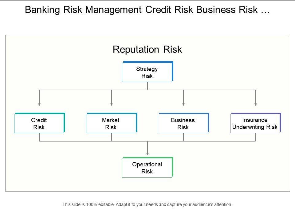 banking_risk_management_credit_risk_business_risk_market_risk_Slide01