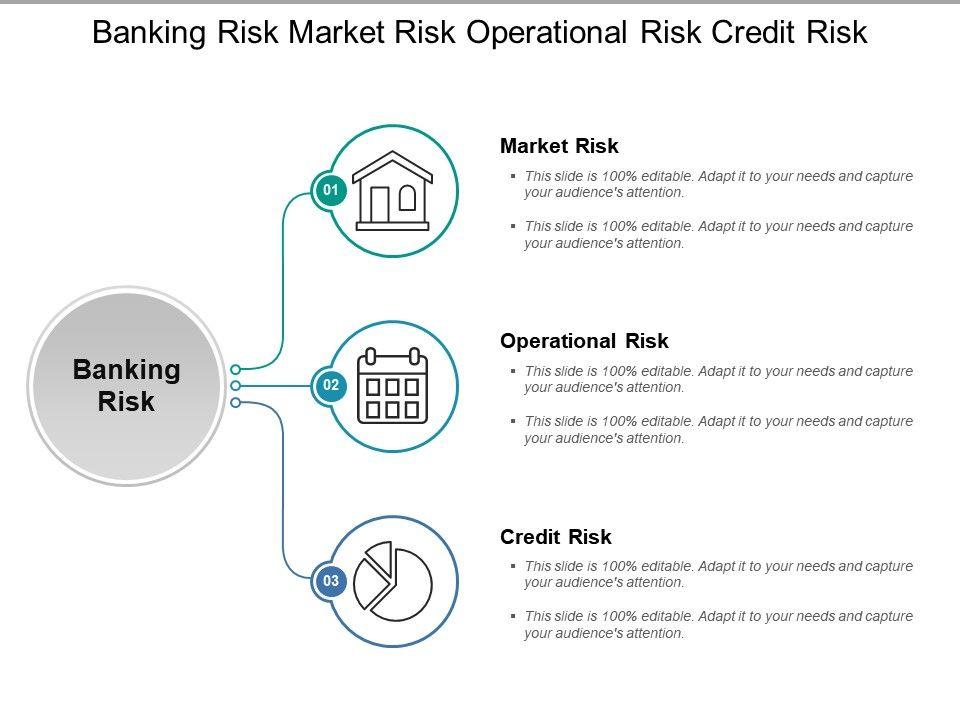 banking_risk_market_risk_operational_risk_credit_risk_Slide01