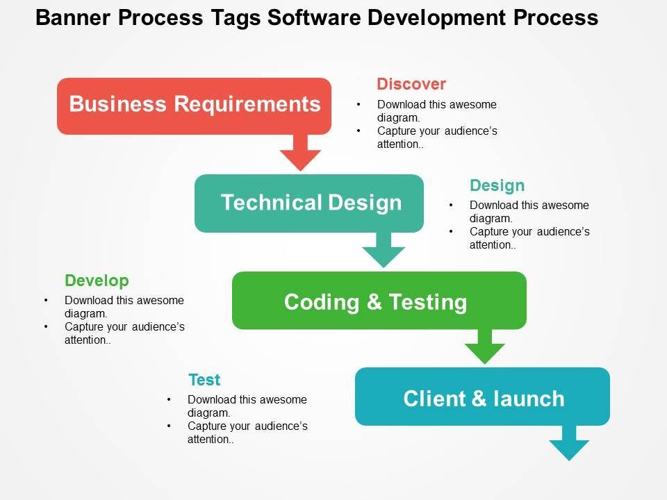 Banner process tags software development process flat powerpoint bannerprocesstagssoftwaredevelopmentprocessflatpowerpointdesignslide01 wajeb Gallery