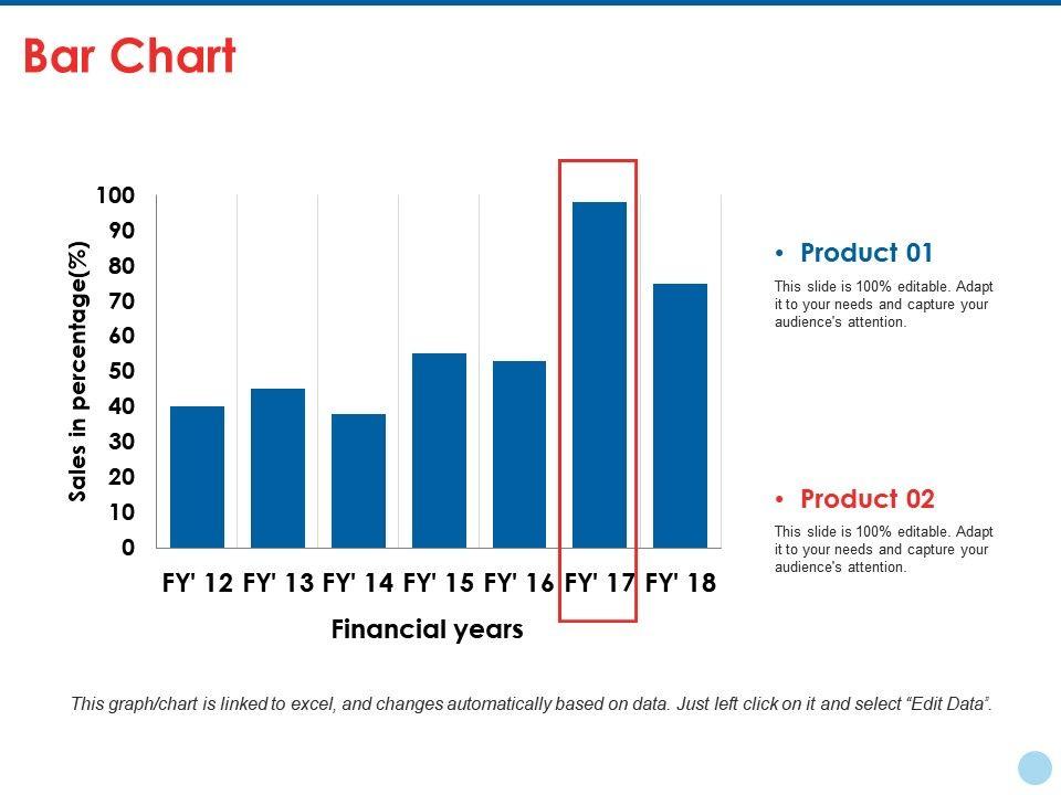 bar chart ppt styles master slide presentation powerpoint