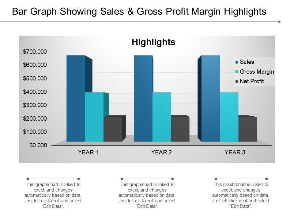 Bar Graph Showing Sales And Gross Profit Margin Highlights Powerpoint Slide Template Presentation Templates Ppt Layout Presentation Deck