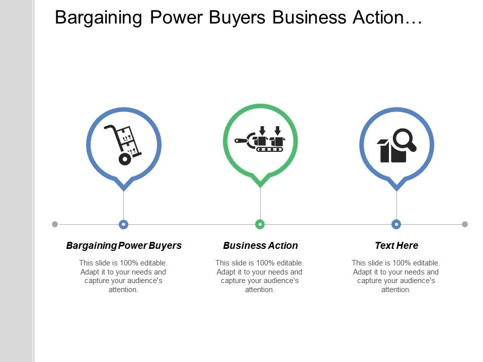 Bargaining Power Buyers Business Action Feasible States Individual