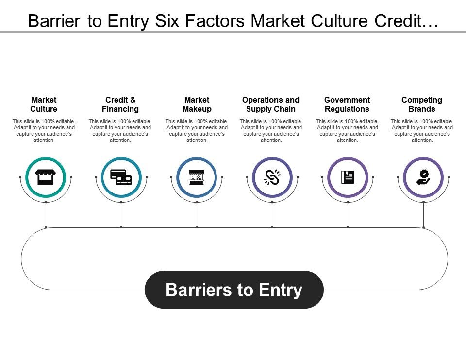 barrier_to_entry_six_factors_market_culture_credit_and_financing_Slide01