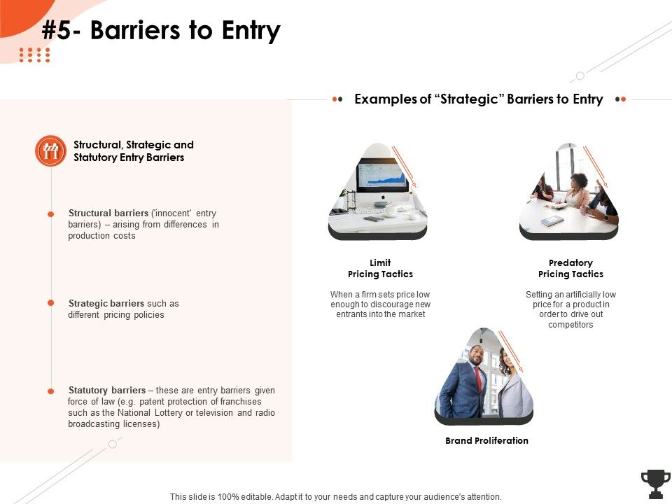 Barriers To Entry Enough Discourage Ppt Powerpoint Presentation Layouts Structure