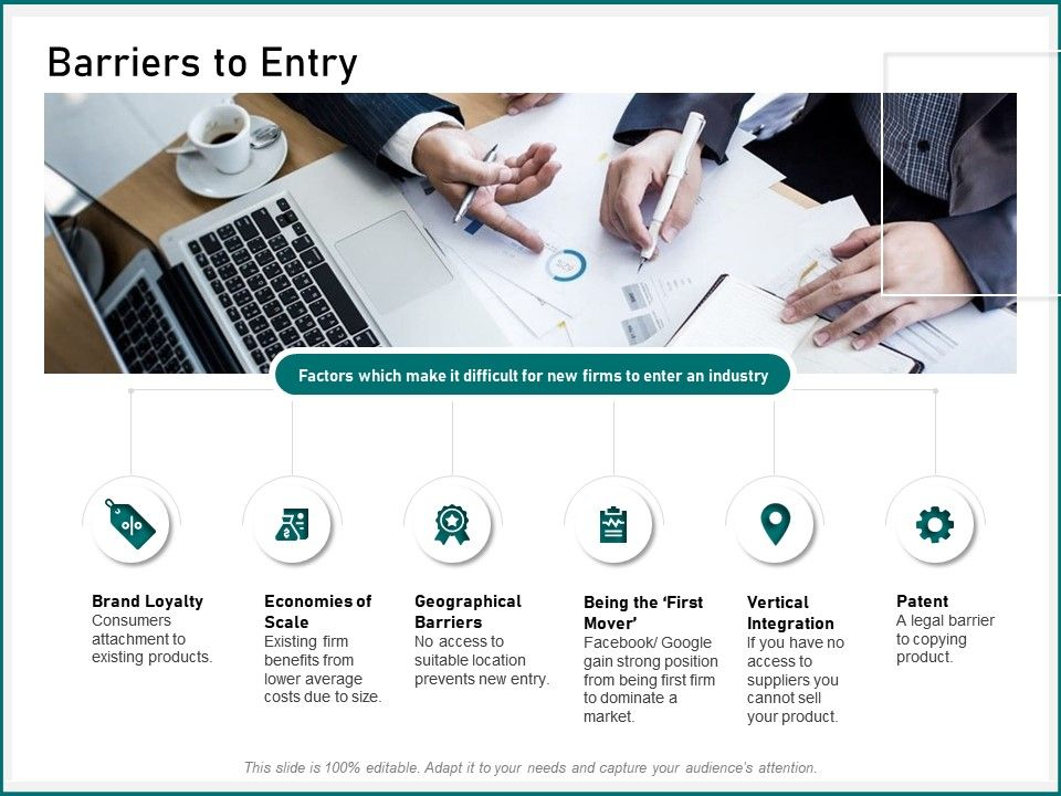 Barriers To Entry Geographical Barriers Ppt Powerpoint Presentation Visual Aids Portfolio