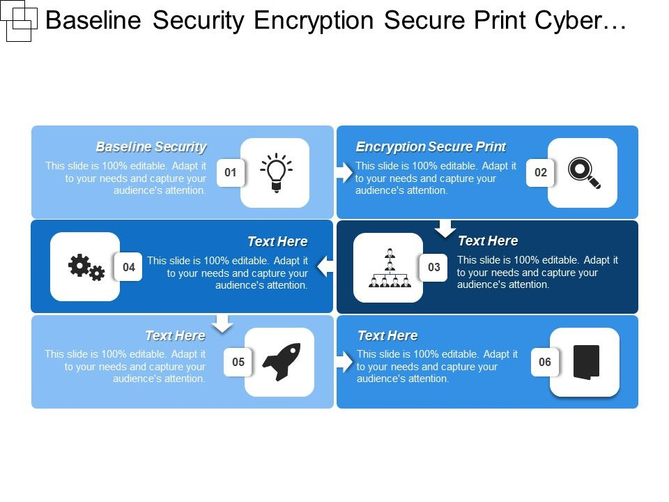 baseline_security_encryption_secure_print_cyber_security_local_applications_Slide01