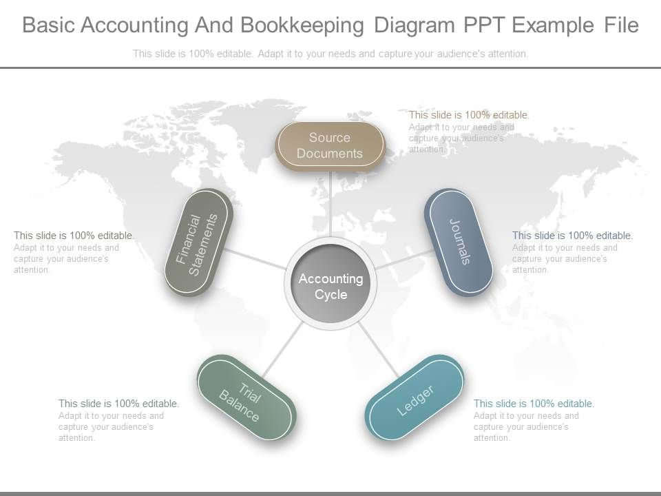 Basic Accounting And Book Keeping Diagram Ppt Example File