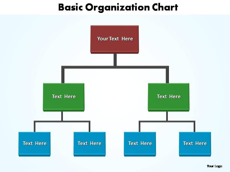 power point org chart template - basic organization chart editable powerpoint templates
