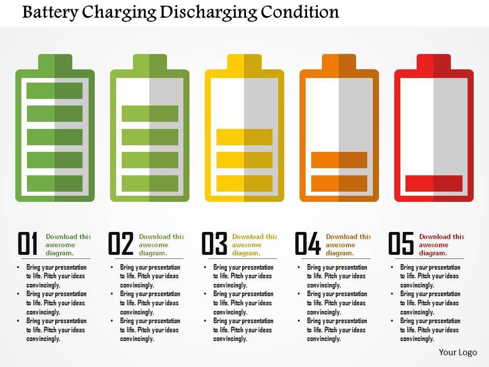 Battery Charging Discharging Condition Flat Powerpoint
