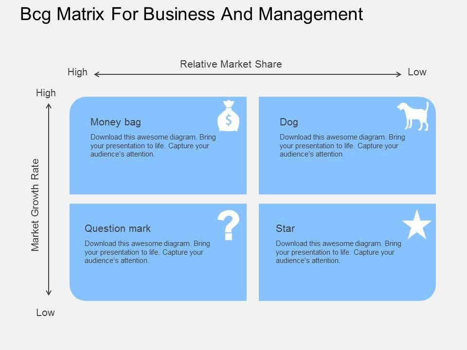 Bcg Matrix For Business And Management Flat Powerpoint Desgin