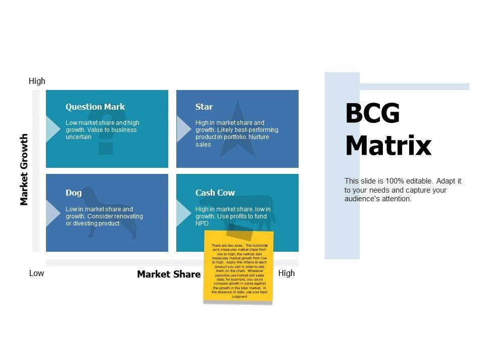 BCG Matrix Market Growth Ppt Portfolio Slide Portrait | PowerPoint