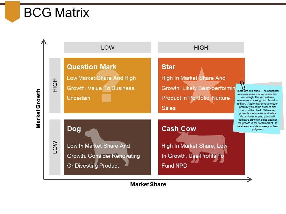 bcg_matrix_powerpoint_slide_Slide01
