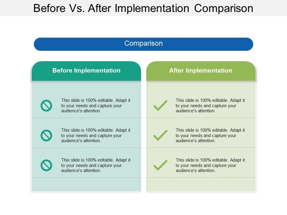 before_vs_after_implementation_comparison_Slide01