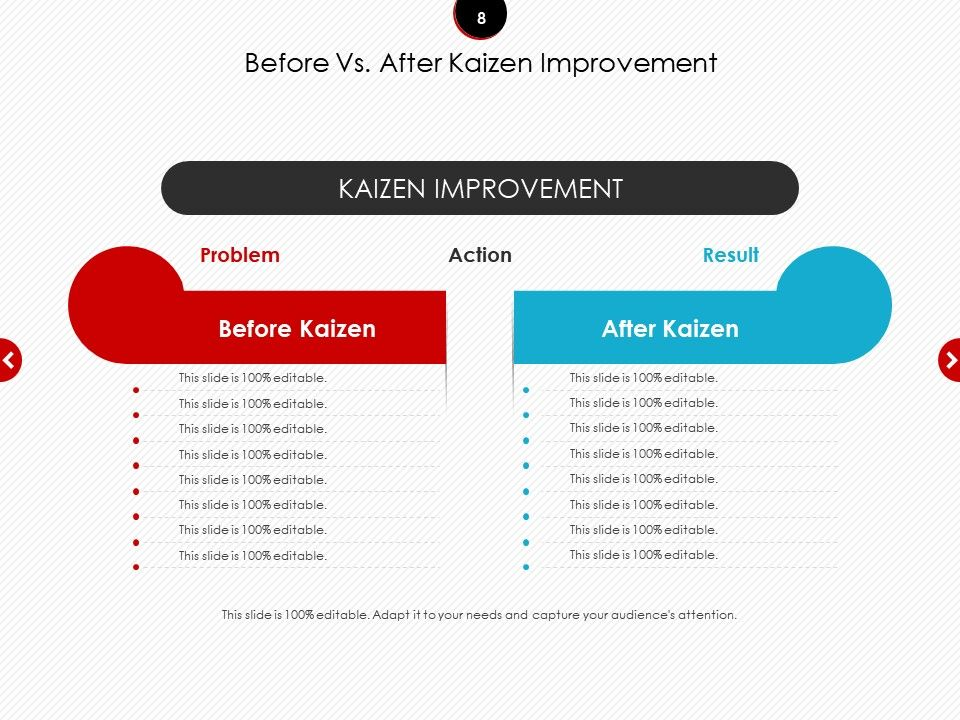 Before Vs After Ppt Professional Designs Download Before