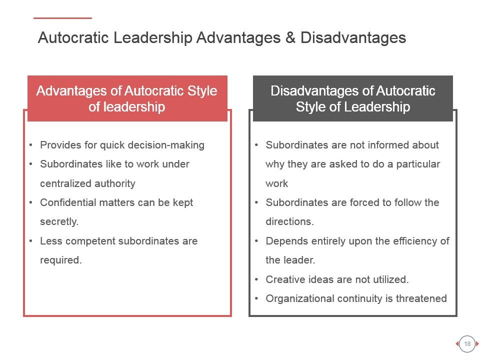 autocratic management style theory