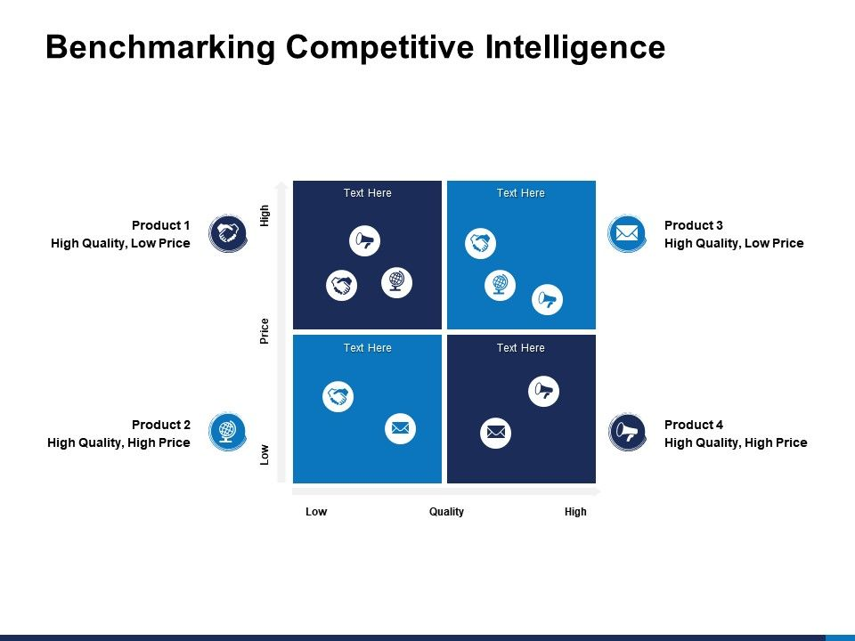 Benchmarking Competitive Intelligence High Quality Ppt Clipart
