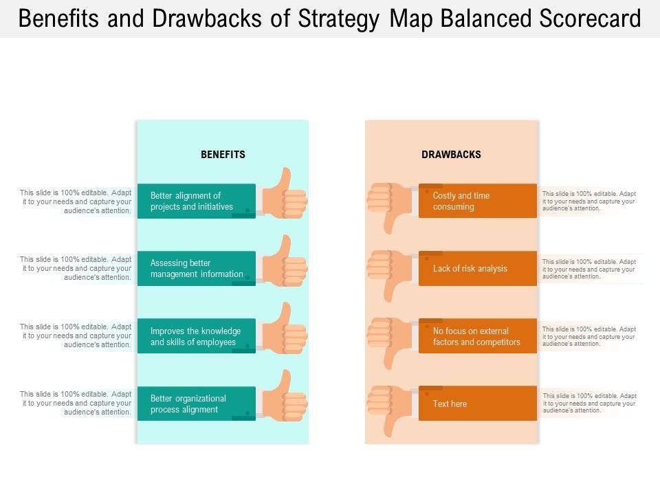 Benefits And Drawbacks Of Strategy Map Balanced Scorecard