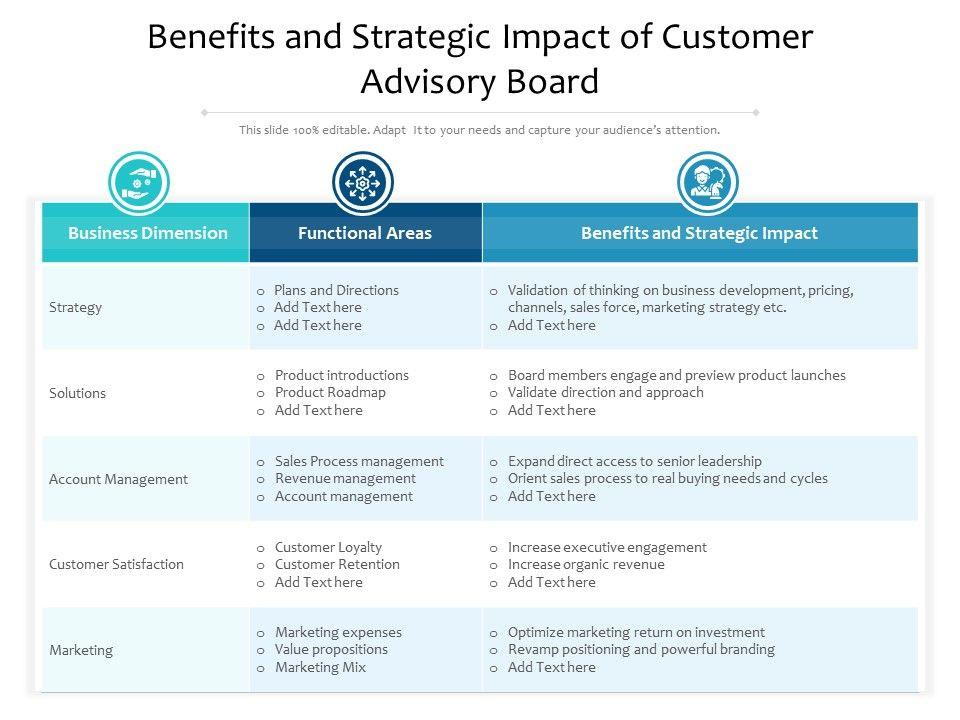 Benefits And Strategic Impact Of Customer Advisory Board